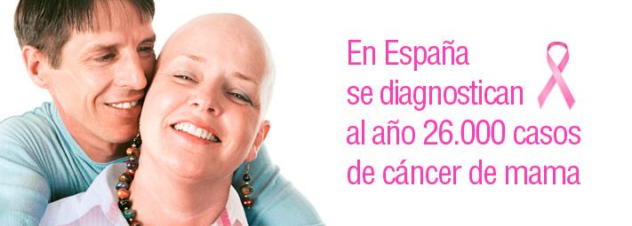 Cáncer de mama en España