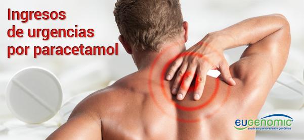Ingresos de urgencias por paracetamol