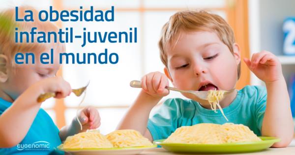 La obesidad infantil-juvenil en el mundo